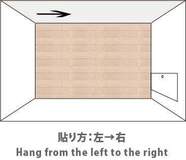 部屋を上から見た図 貼り方:左から右